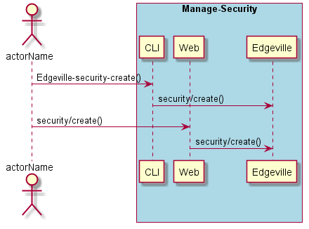 Create Security Policy — Edgeville documentation